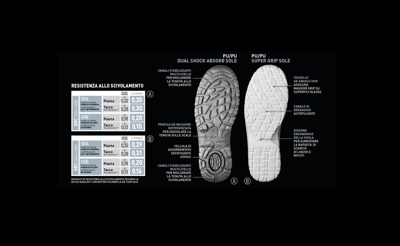 Scarpe antinfortunistiche Entry Safty ShoesMovida S1PSRC